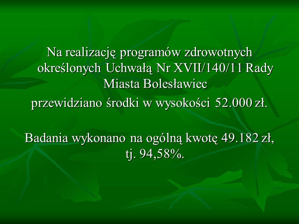 Na realizację programów zdrowotnych określonych Uchwałą Nr XVII/140/11 Rady Miasta Bolesławiec przewidziano środki w wysokości 52.000 zł.