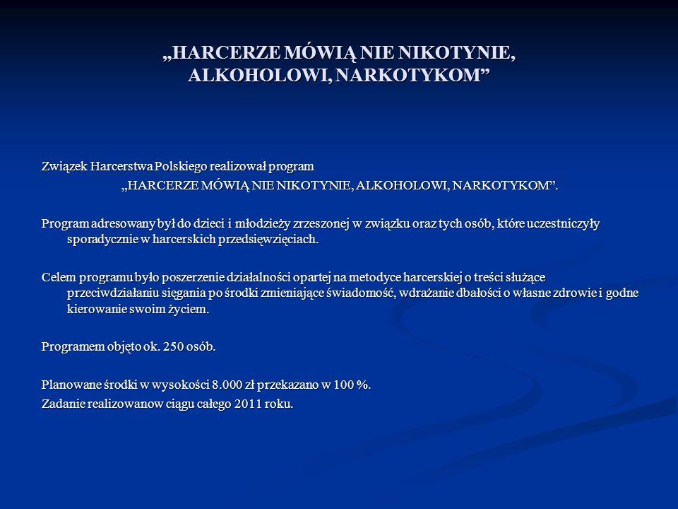 HARCERZE MÓWIĄ NIE NIKOTYNIE, ALKOHOLOWI, NARKOTYKOM Związek Harcerstwa Polskiego realizował program HARCERZE MÓWIĄ NIE NIKOTYNIE, ALKOHOLOWI, NARKOTY