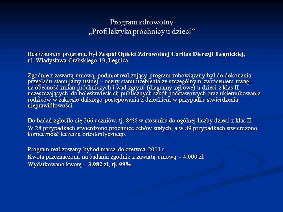 Program zdrowotny Profilaktyka próchnicy u dzieci Realizatorem programu był Zespół Opieki Zdrowotnej Caritas Diecezji Legnickiej, ul. Władysława Grabs