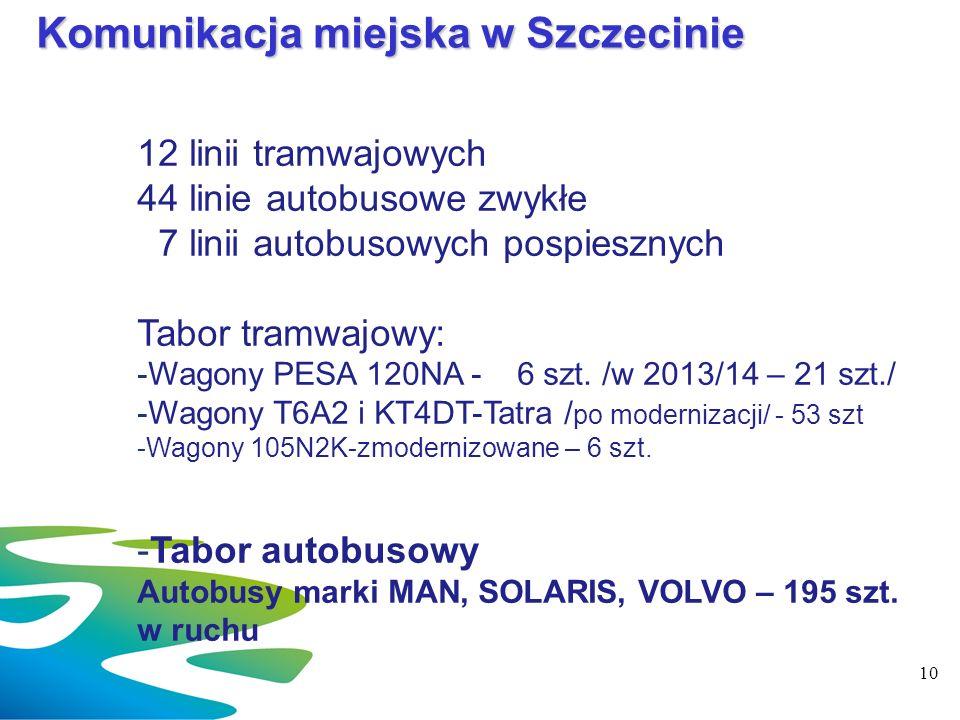 Komunikacja miejska w Szczecinie 12 linii tramwajowych 44 linie autobusowe zwykłe 7 linii autobusowych pospiesznych Tabor tramwajowy: -Wagony PESA 120