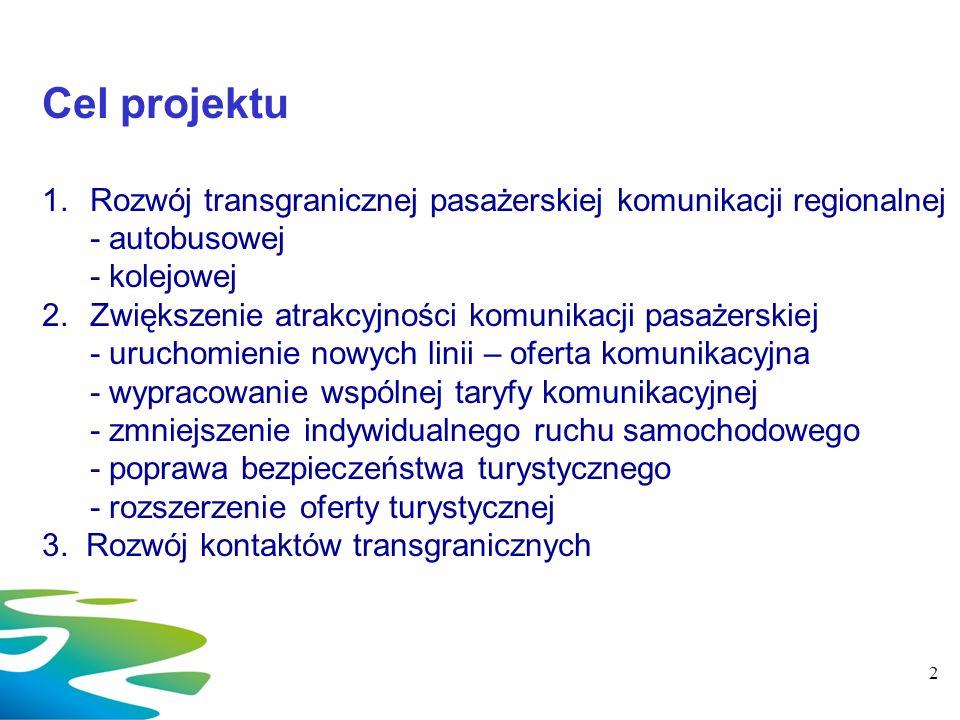2 Cel projektu 1.Rozwój transgranicznej pasażerskiej komunikacji regionalnej - autobusowej - kolejowej 2.Zwiększenie atrakcyjności komunikacji pasażer