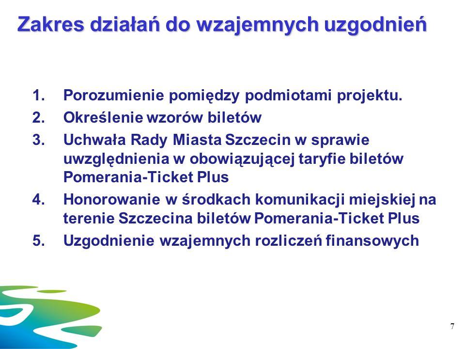 Zakres działań do wzajemnych uzgodnień 1.Porozumienie pomiędzy podmiotami projektu. 2.Określenie wzorów biletów 3.Uchwała Rady Miasta Szczecin w spraw