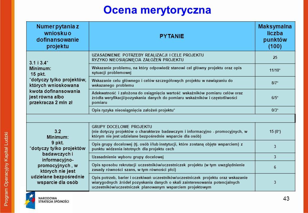 43 Ocena merytoryczna Numer pytania z wniosku o dofinansowanie projektu PYTANIE Maksymalna liczba punktów (100) 3.1 i 3.4* Minimum: 15 pkt. *dotyczy t