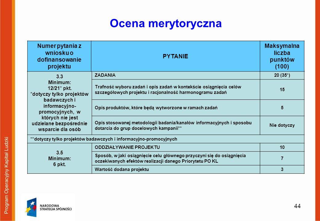 44 Ocena merytoryczna 3.3 Minimum: 12/21* pkt. *dotyczy tylko projektów badawczych i informacyjno- promocyjnych, w których nie jest udzielane bezpośre
