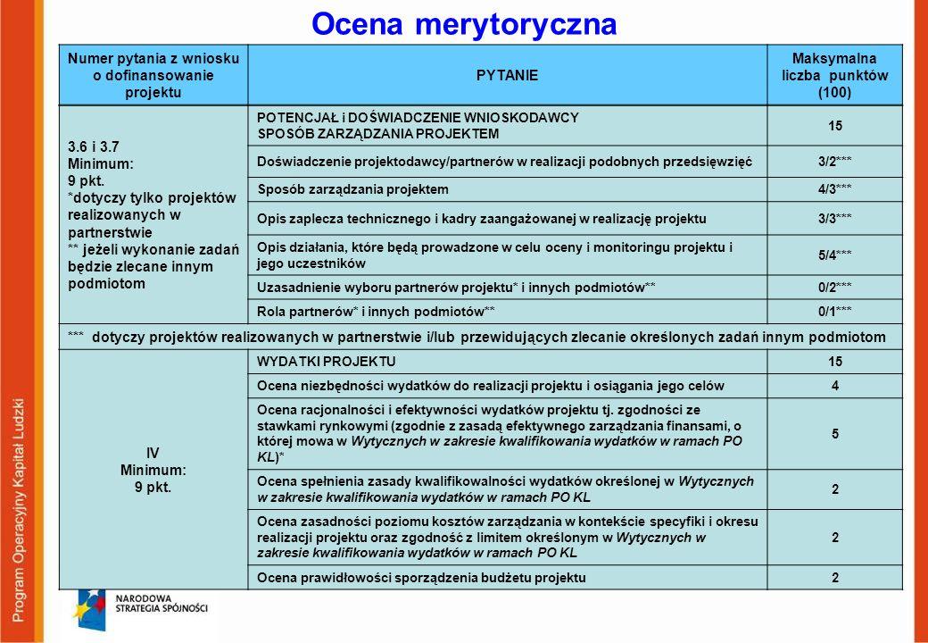 Ocena merytoryczna 3.6 i 3.7 Minimum: 9 pkt. *dotyczy tylko projektów realizowanych w partnerstwie ** jeżeli wykonanie zadań będzie zlecane innym podm