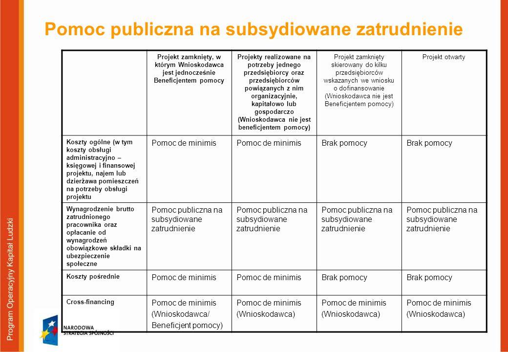 Pomoc publiczna na subsydiowane zatrudnienie Projekt zamknięty, w którym Wnioskodawca jest jednocześnie Beneficjentem pomocy Projekty realizowane na p