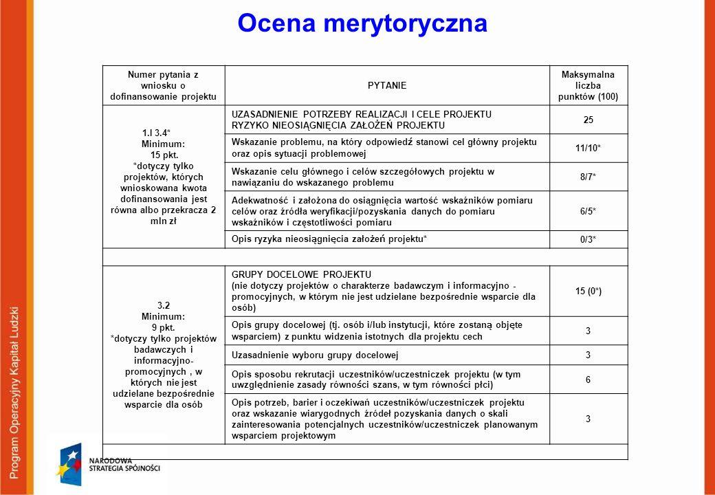 Ocena merytoryczna Numer pytania z wniosku o dofinansowanie projektu PYTANIE Maksymalna liczba punktów (100) 1.I 3.4* Minimum: 15 pkt. *dotyczy tylko