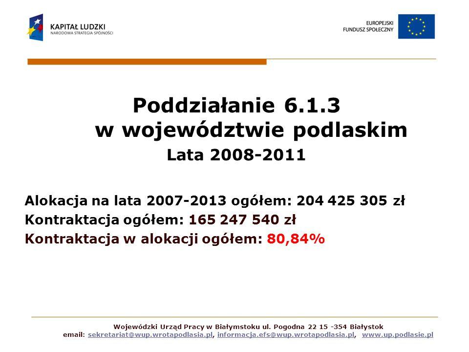 Poddziałanie 6.1.3 w województwie podlaskim Lata 2008-2011 Alokacja na lata 2007-2013 ogółem: 204 425 305 zł Kontraktacja ogółem: 165 247 540 zł Kontr