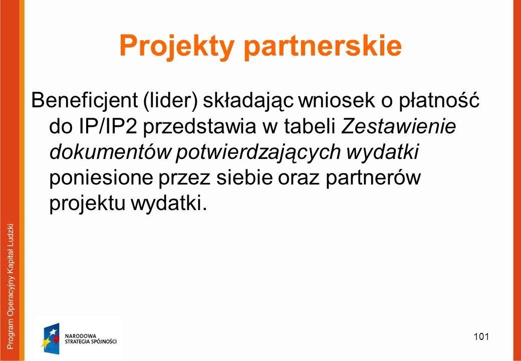 101 Projekty partnerskie Beneficjent (lider) składając wniosek o płatność do IP/IP2 przedstawia w tabeli Zestawienie dokumentów potwierdzających wydat