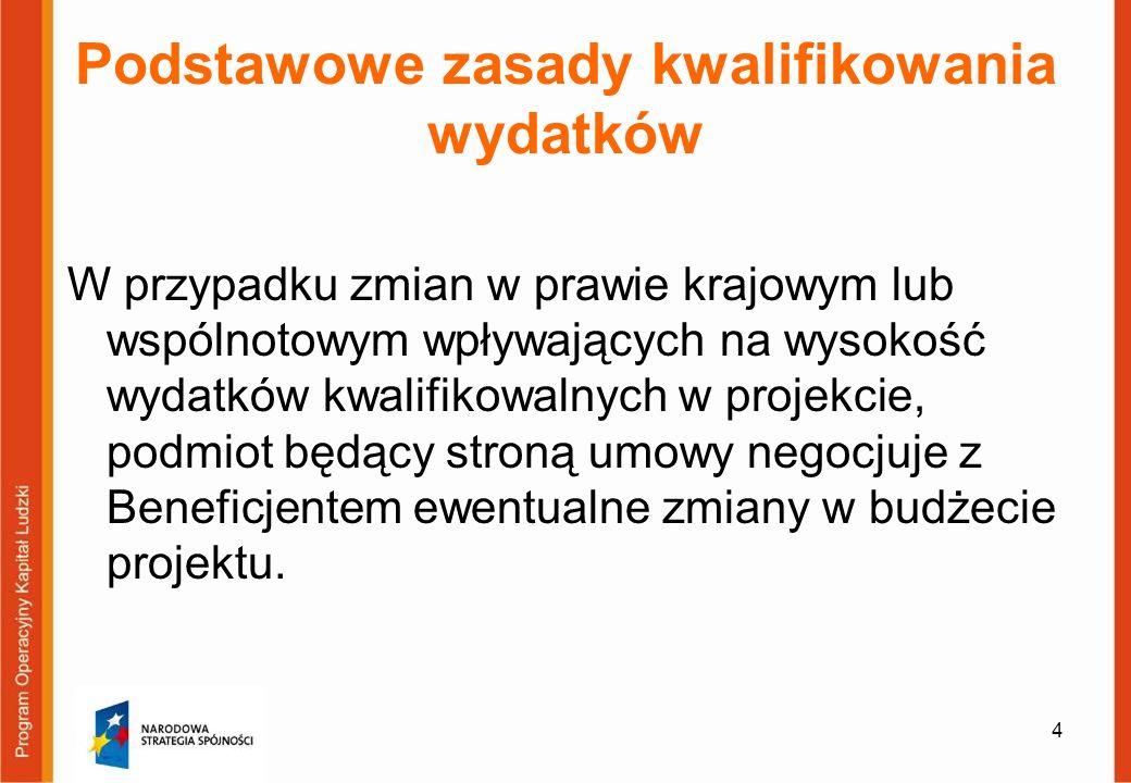 115 Najważniejsze zmiany we wzorze wniosku o dofinansowanie projektu w ramach PO KL 1.Zmieniono zapis dot.