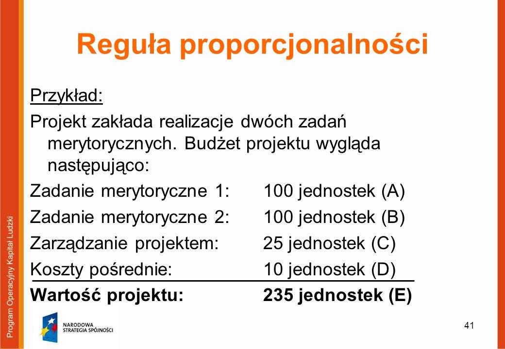 41 Reguła proporcjonalności Przykład: Projekt zakłada realizacje dwóch zadań merytorycznych. Budżet projektu wygląda następująco: Zadanie merytoryczne