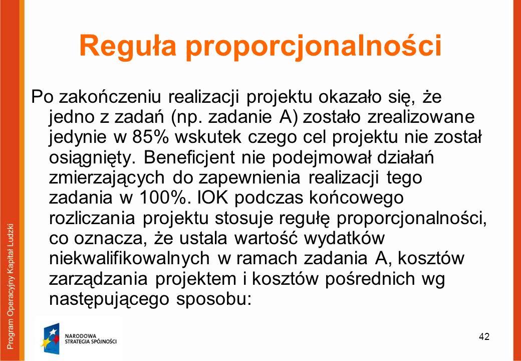 42 Reguła proporcjonalności Po zakończeniu realizacji projektu okazało się, że jedno z zadań (np. zadanie A) zostało zrealizowane jedynie w 85% wskute