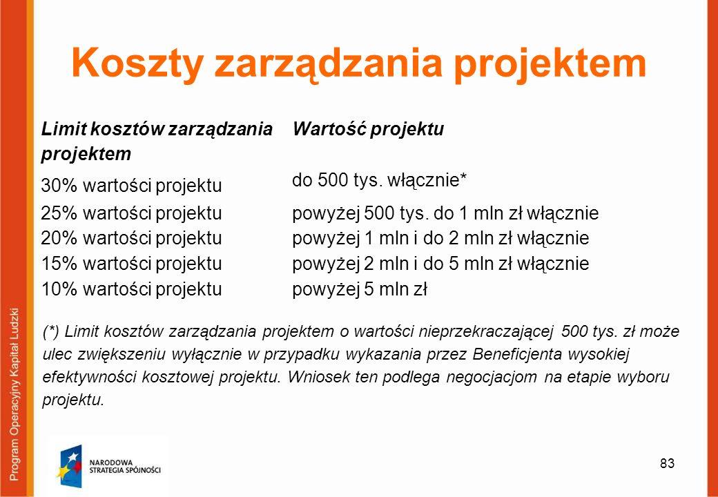 83 Koszty zarządzania projektem (*) Limit kosztów zarządzania projektem o wartości nieprzekraczającej 500 tys. zł może ulec zwiększeniu wyłącznie w pr