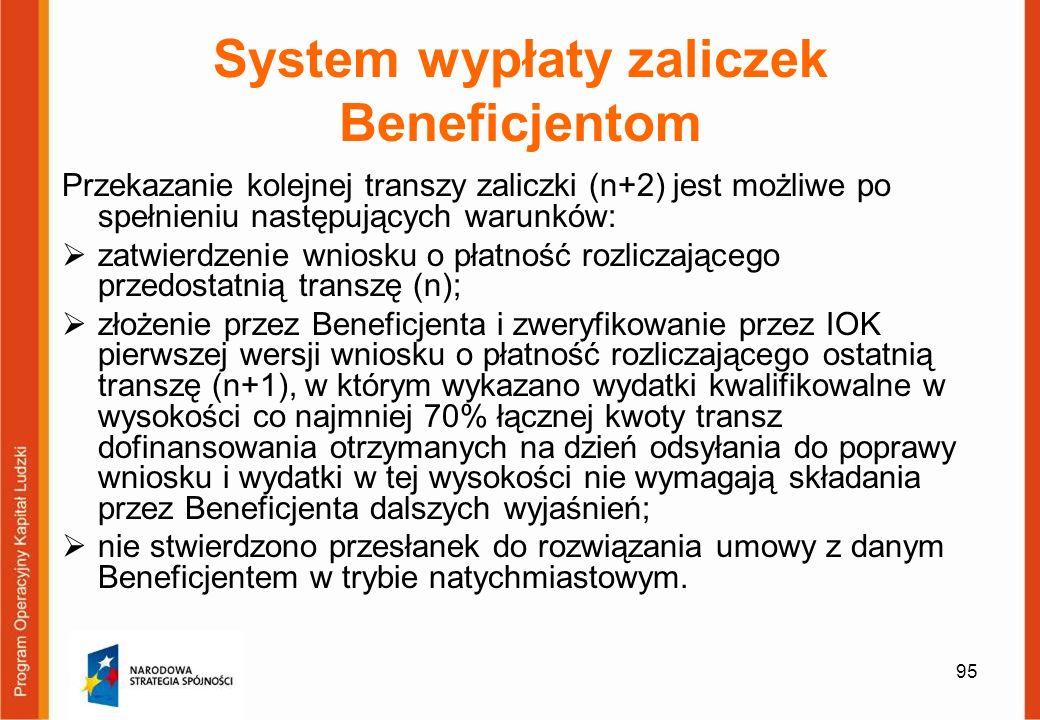 95 System wypłaty zaliczek Beneficjentom Przekazanie kolejnej transzy zaliczki (n+2) jest możliwe po spełnieniu następujących warunków: zatwierdzenie
