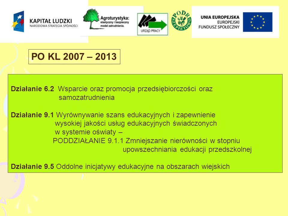 Działanie 6.2 Wsparcie oraz promocja przedsiębiorczości oraz samozatrudnienia Działanie 9.1 Wyrównywanie szans edukacyjnych i zapewnienie wysokiej jakości usług edukacyjnych świadczonych w systemie oświaty – PODDZIAŁANIE 9.1.1 Zmniejszanie nierówności w stopniu upowszechniania edukacji przedszkolnej Działanie 9.5 Oddolne inicjatywy edukacyjne na obszarach wiejskich PO KL 2007 – 2013