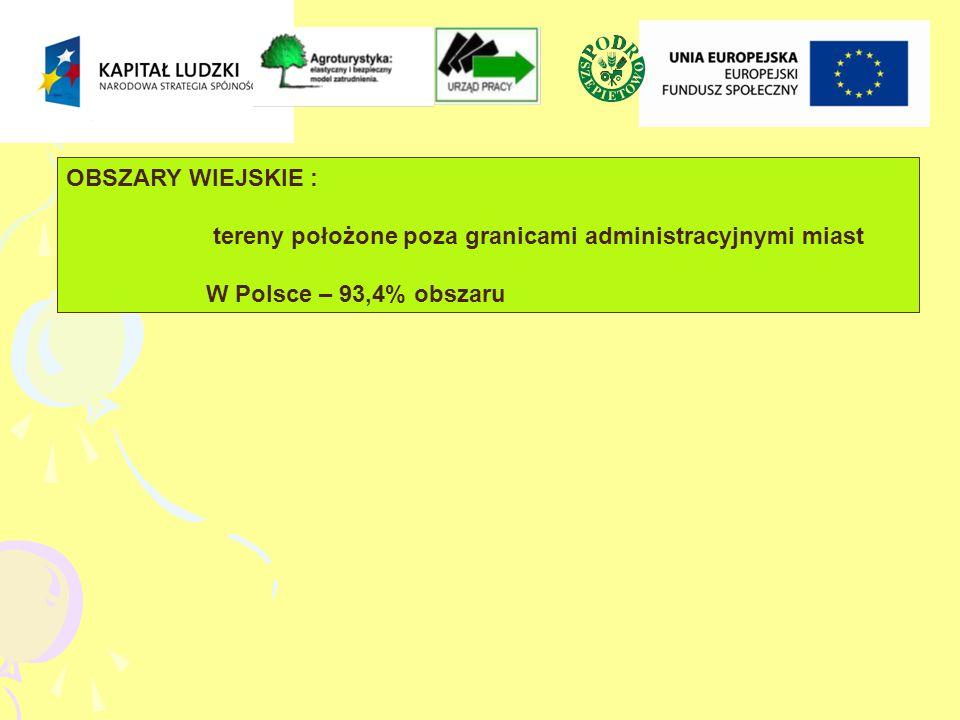 OBSZARY WIEJSKIE : tereny położone poza granicami administracyjnymi miast W Polsce – 93,4% obszaru