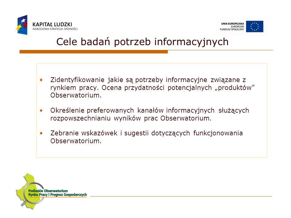 Cele badań potrzeb informacyjnych Zidentyfikowanie jakie są potrzeby informacyjne związane z rynkiem pracy.