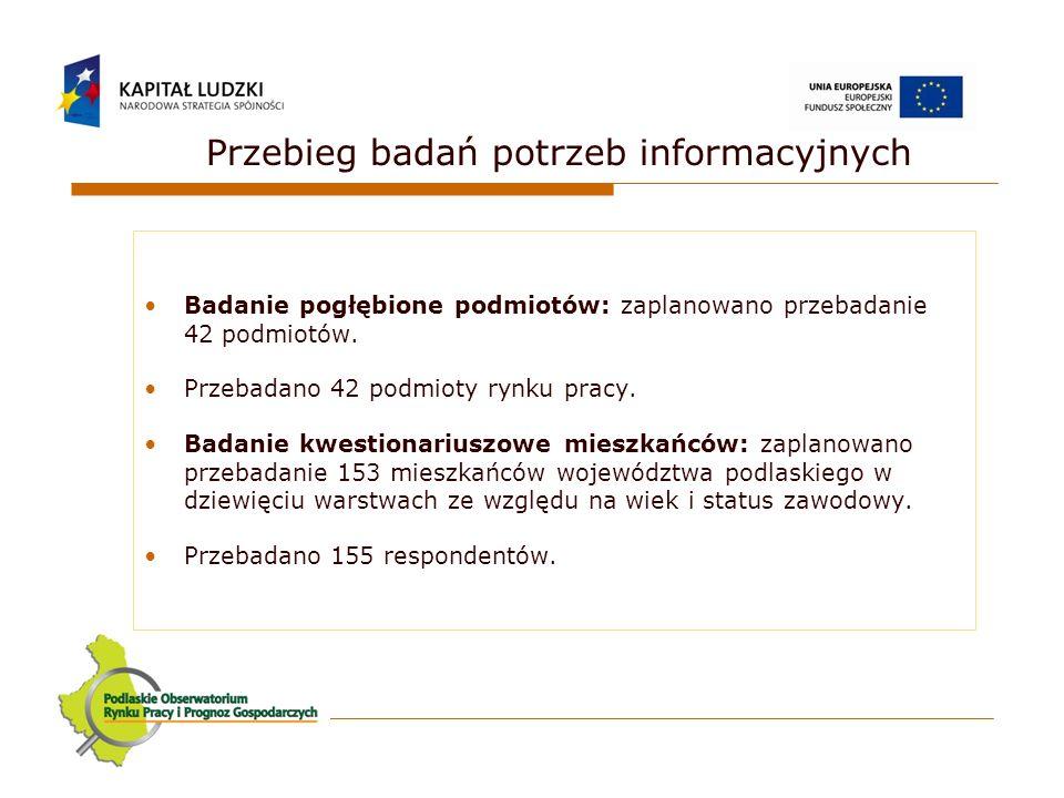 Przebieg badań potrzeb informacyjnych Badanie pogłębione podmiotów: zaplanowano przebadanie 42 podmiotów.