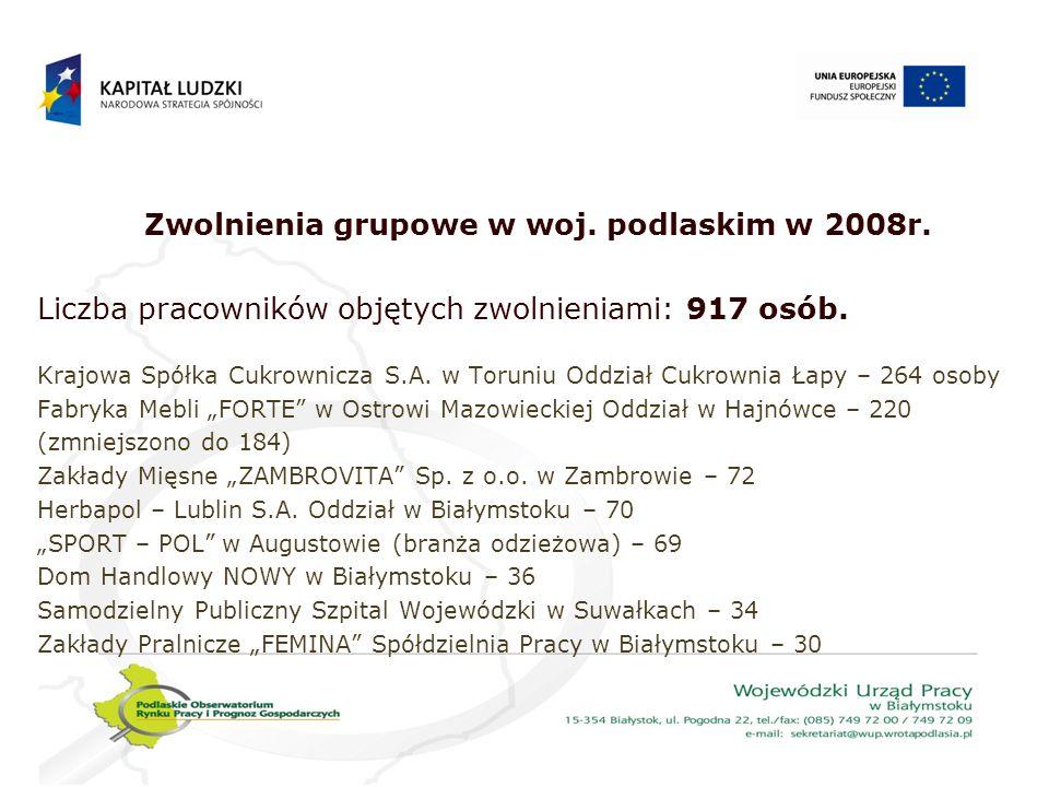 Zwolnienia grupowe w woj.podlaskim w 2008r. Liczba pracowników objętych zwolnieniami: 917 osób.