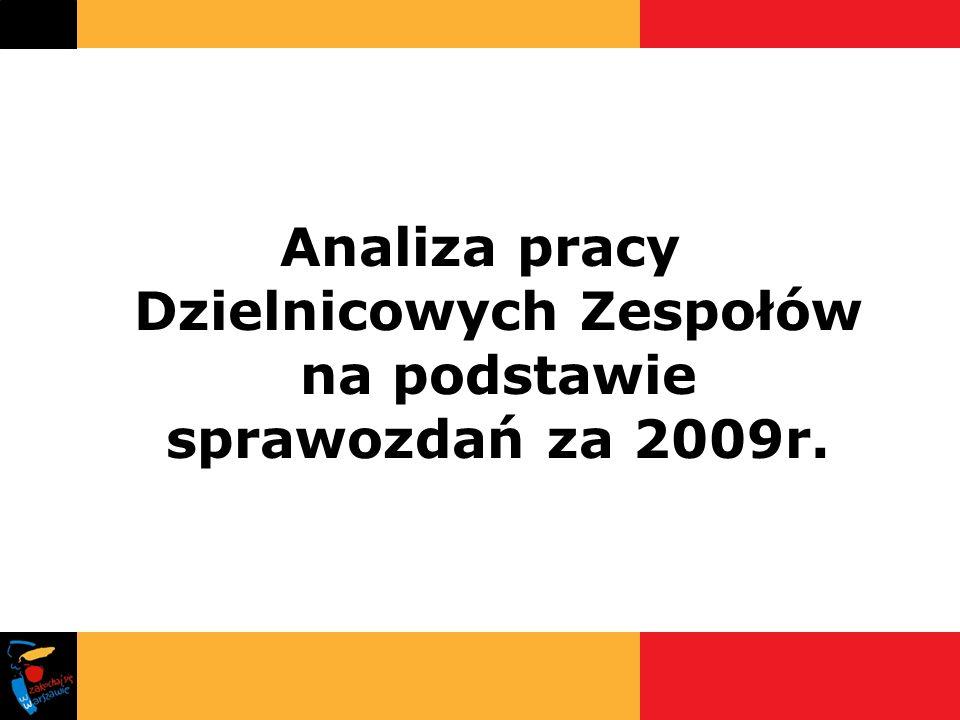 Liczba mieszkańców w poszczególnych dzielnicach m.st Warszawy