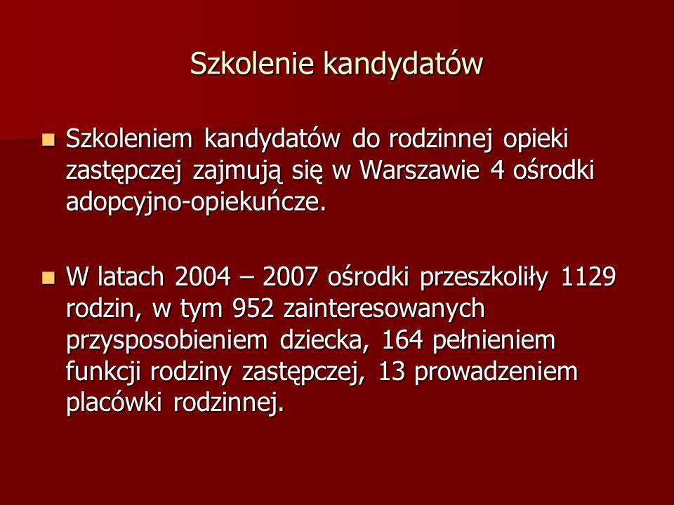 Szkolenie kandydatów Szkoleniem kandydatów do rodzinnej opieki zastępczej zajmują się w Warszawie 4 ośrodki adopcyjno-opiekuńcze. Szkoleniem kandydató