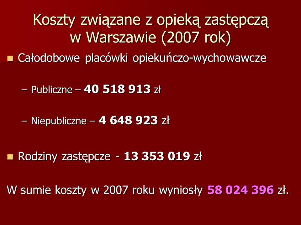 Koszty związane z opieką zastępczą w Warszawie (2007 rok) Całodobowe placówki opiekuńczo-wychowawcze Całodobowe placówki opiekuńczo-wychowawcze –Publi