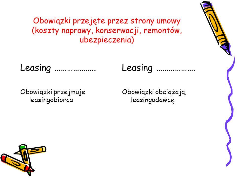 Obowiązki przejęte przez strony umowy (koszty naprawy, konserwacji, remontów, ubezpieczenia) Leasing ……………….. Obowiązki przejmuje leasingobiorca Leasi