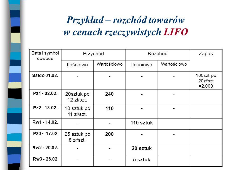 Przykład – rozchód towarów w cenach rzeczywistych LIFO Data i symbol dowodu PrzychódRozchódZapas Ilościowo Wartościowo Ilościowo Wartościowo Saldo 01.