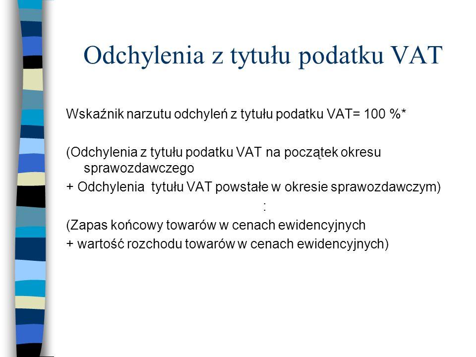 Odchylenia z tytułu podatku VAT Wskaźnik narzutu odchyleń z tytułu podatku VAT= 100 %* (Odchylenia z tytułu podatku VAT na początek okresu sprawozdawc