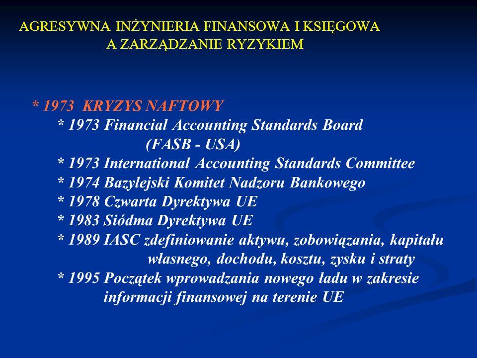AGRESYWNA INŻYNIERIA FINANSOWA I KSIĘGOWA A ZARZĄDZANIE RYZYKIEM * 1973 KRYZYS NAFTOWY * 1973 Financial Accounting Standards Board (FASB - USA) * 1973 International Accounting Standards Committee * 1974 Bazylejski Komitet Nadzoru Bankowego * 1978 Czwarta Dyrektywa UE * 1983 Siódma Dyrektywa UE * 1989 IASC zdefiniowanie aktywu, zobowiązania, kapitału własnego, dochodu, kosztu, zysku i straty * 1995 Początek wprowadzania nowego ładu w zakresie informacji finansowej na terenie UE