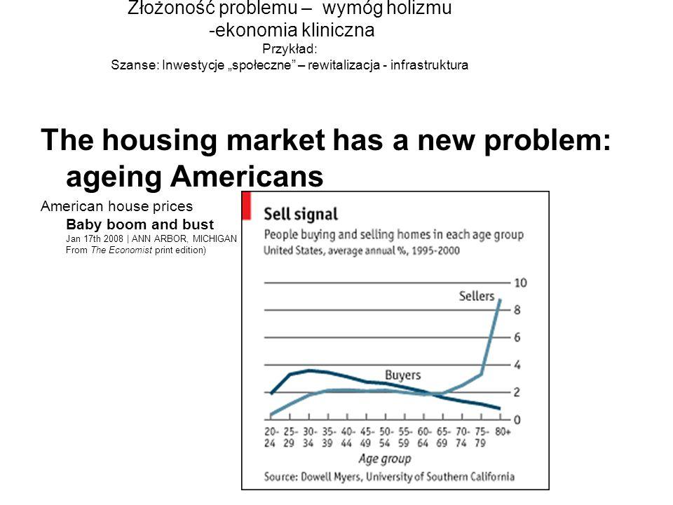 Złożoność problemu – wymóg holizmu -ekonomia kliniczna Przykład: Szanse: Inwestycje społeczne – rewitalizacja - infrastruktura The housing market has