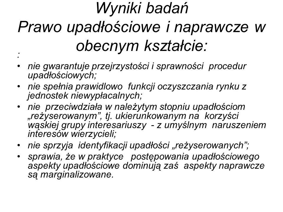 Wyniki badań Prawo upadłościowe i naprawcze w obecnym kształcie: : nie gwarantuje przejrzystości i sprawności procedur upadłościowych; nie spełnia pra