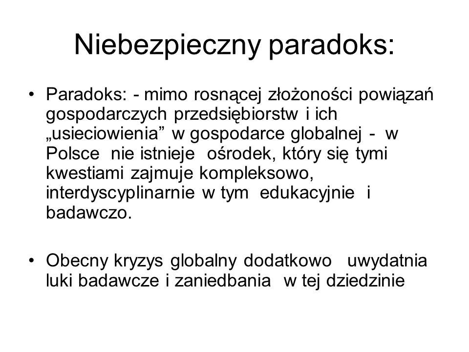Niebezpieczny paradoks: Paradoks: - mimo rosnącej złożoności powiązań gospodarczych przedsiębiorstw i ich usieciowienia w gospodarce globalnej - w Pol