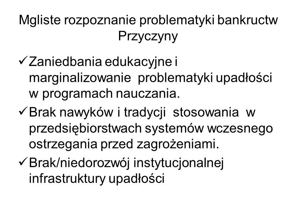 Mgliste rozpoznanie problematyki bankructw Przyczyny Zaniedbania edukacyjne i marginalizowanie problematyki upadłości w programach nauczania. Brak naw
