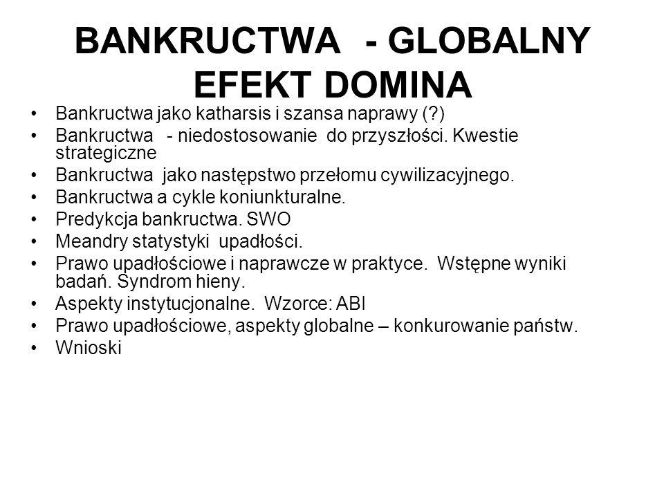 BANKRUCTWA - GLOBALNY EFEKT DOMINA Bankructwa jako katharsis i szansa naprawy (?) Bankructwa - niedostosowanie do przyszłości. Kwestie strategiczne Ba
