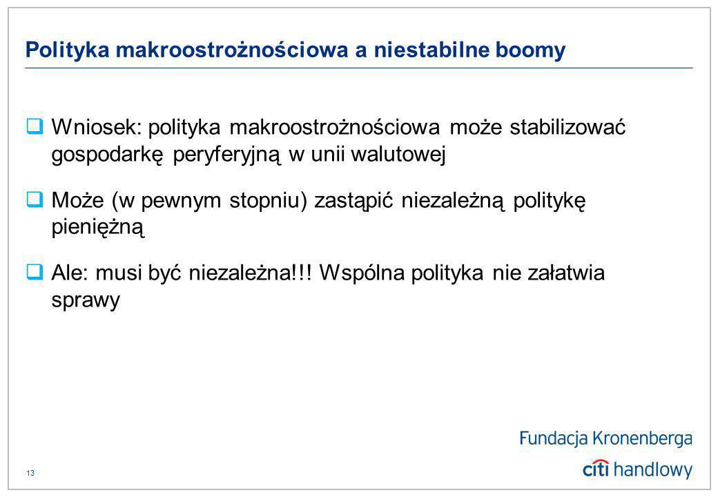 13 Polityka makroostrożnościowa a niestabilne boomy Wniosek: polityka makroostrożnościowa może stabilizować gospodarkę peryferyjną w unii walutowej Może (w pewnym stopniu) zastąpić niezależną politykę pieniężną Ale: musi być niezależna!!.