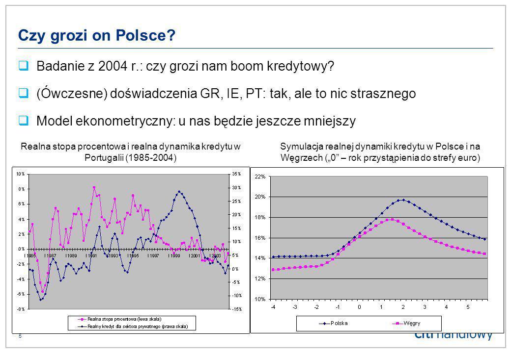 5 Czy grozi on Polsce. Badanie z 2004 r.: czy grozi nam boom kredytowy.