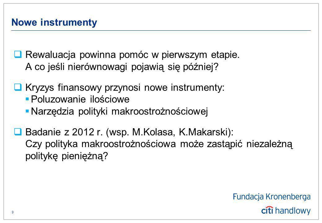 10 Polityka makroostrożnościowa a niestabilne boomy Model: 2 kraje tworzą unię walutową, 2 sektory bankowe Jedna polityka pieniężna (EBC), ale dwie polityki makroostrożnościowe Asymetryczne wstrząsy (źródło niestabilności przy wspólnej polityce pieniężnej) Dodatkowy instrument: LTV