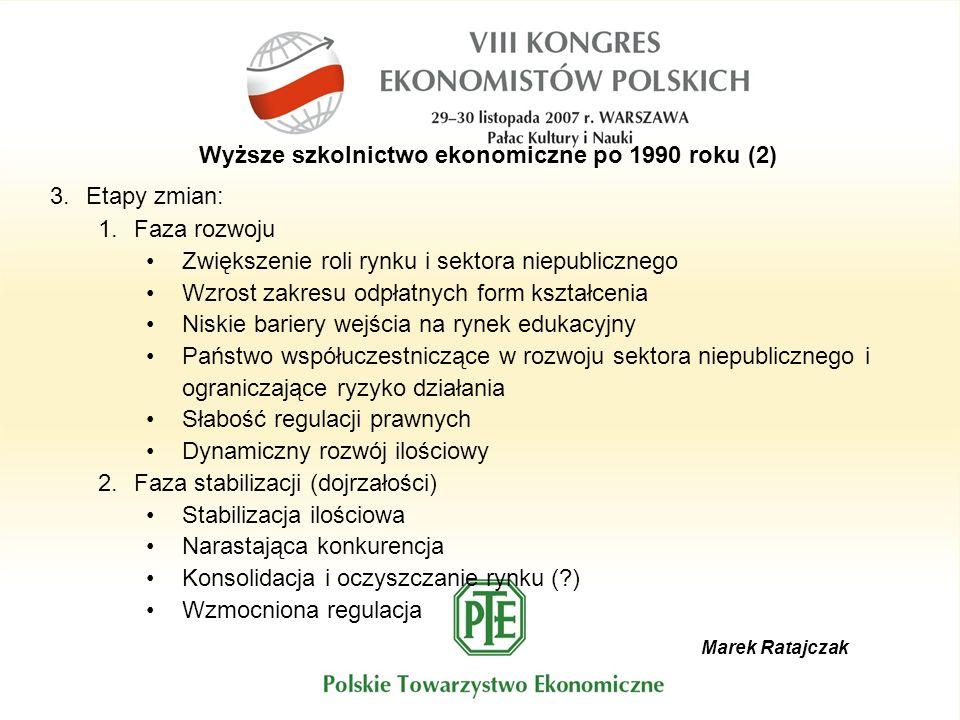 Marek Ratajczak Wyższe szkolnictwo ekonomiczne po 1990 roku (2) 3.Etapy zmian: 1.Faza rozwoju Zwiększenie roli rynku i sektora niepublicznego Wzrost z