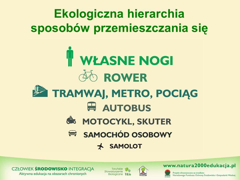 http://www.szczecin.kwp.gov.pl/0url01/kryminalne/303/ Co trzeci śmieć w naszym koszu to opakowanie.