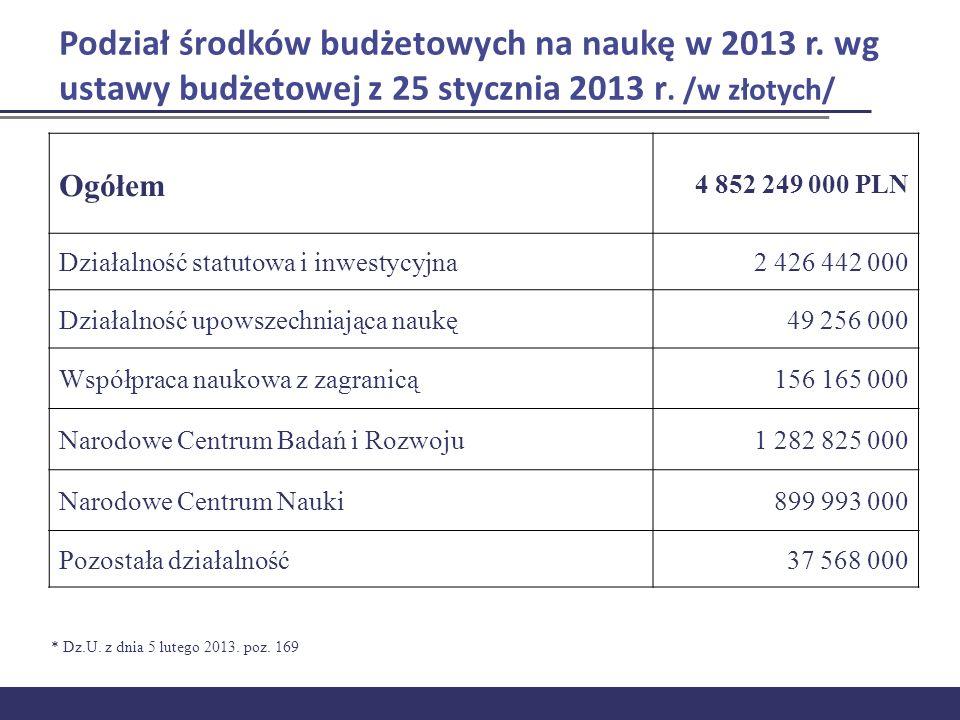 5 Podział środków budżetowych na naukę w 2013 r. wg ustawy budżetowej z 25 stycznia 2013 r. /w złotych/ Ogółem 4 852 249 000 PLN Działalność statutowa