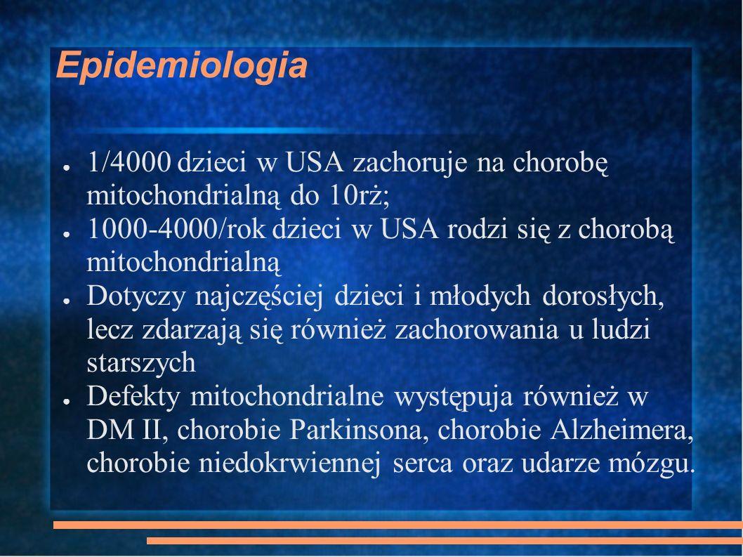 Epidemiologia 1/4000 dzieci w USA zachoruje na chorobę mitochondrialną do 10rż; 1000-4000/rok dzieci w USA rodzi się z chorobą mitochondrialną Dotyczy