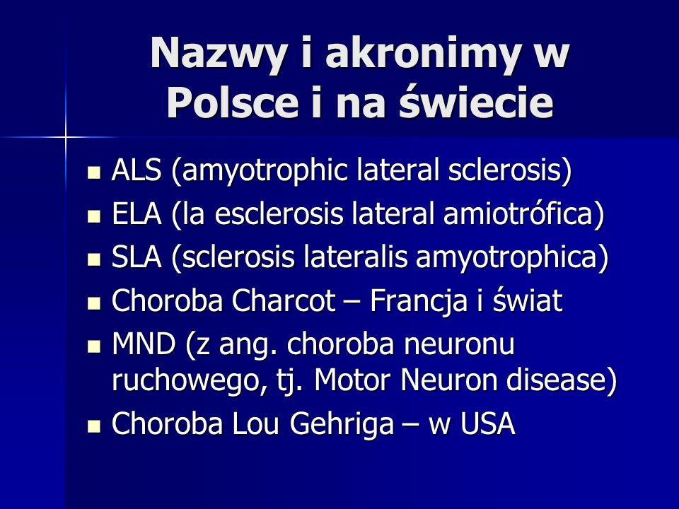 Nazwy i akronimy w Polsce i na świecie ALS (amyotrophic lateral sclerosis) ALS (amyotrophic lateral sclerosis) ELA (la esclerosis lateral amiotrófica)