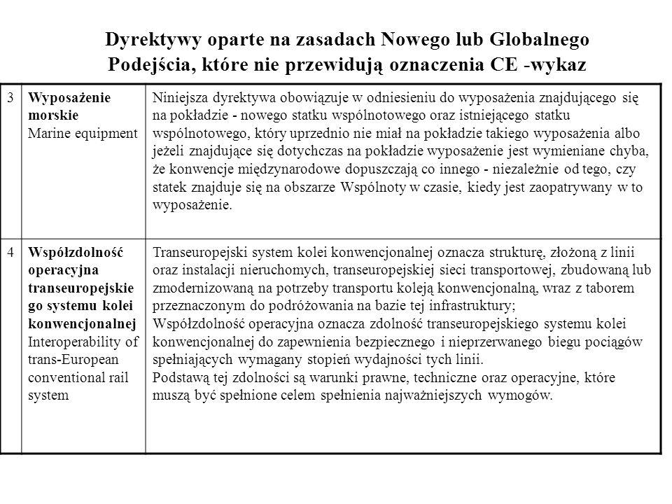 Dyrektywy oparte na zasadach Nowego lub Globalnego Podejścia, które nie przewidują oznaczenia CE -wykaz 3Wyposażenie morskie Marine equipment Niniejsz