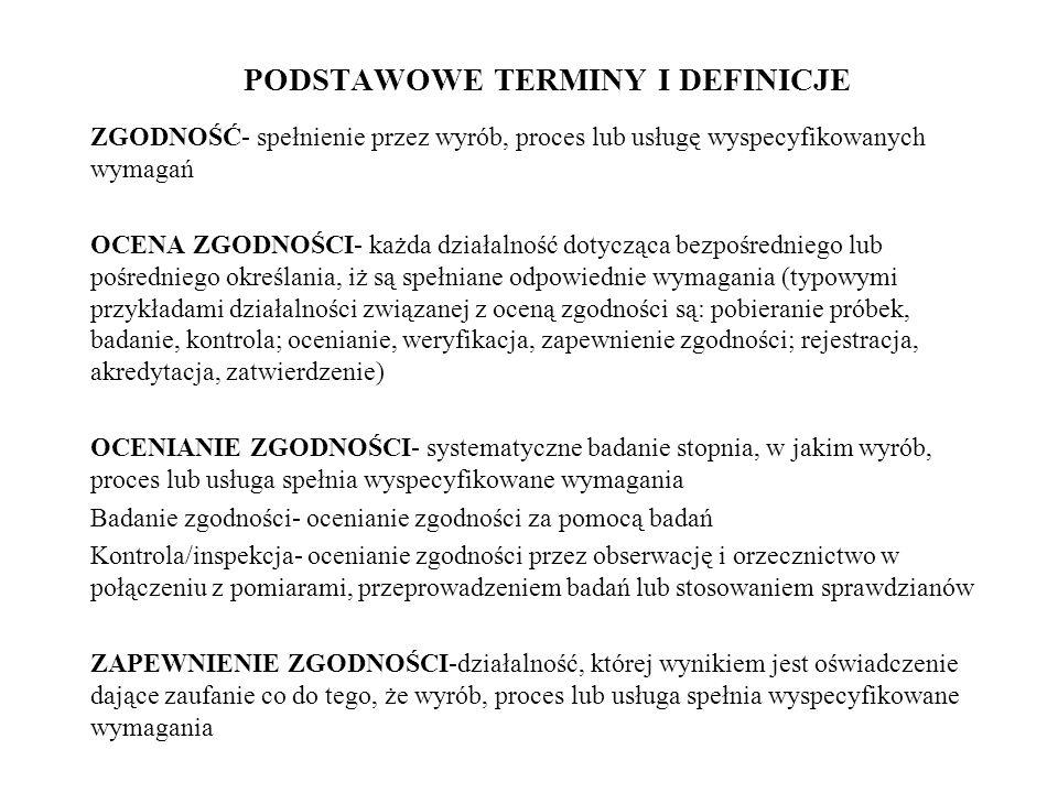 Dyrektywy Nowego Podejścia-wykaz (3)