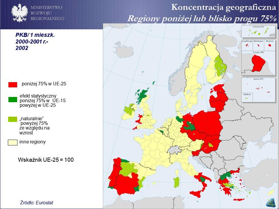 3 poniżej 75% w UE-25 efekt statystyczny poniżej 75% w UE-15 powyżej w UE-25 naturalnie powyżej 75% ze względu na wzrost inne regiony Wskaźnik UE-25 =