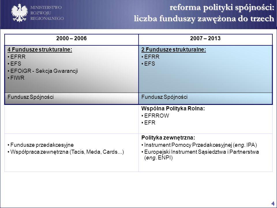 5 reforma polityki spójności: programy jedno-funduszowe oraz cross-financing 2000-2006: 2000-2006: programy wielo-funduszowe w ramach F.