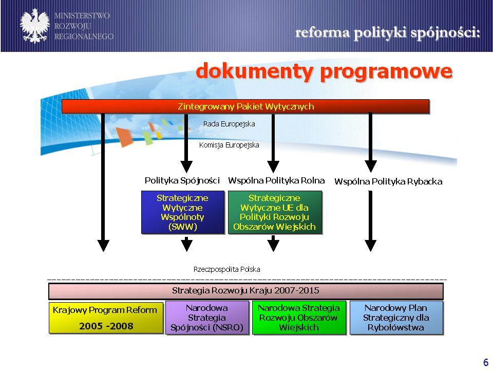 6 reforma polityki spójności: