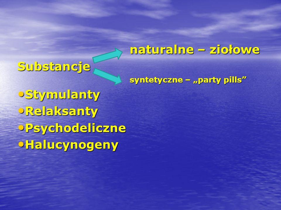Substancje te są reklamowane czy nawet promowane, jako bezpieczna (?!) alternatywa dla narkotyków.