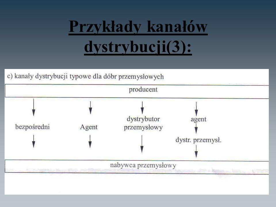 Przykłady kanałów dystrybucji(3):